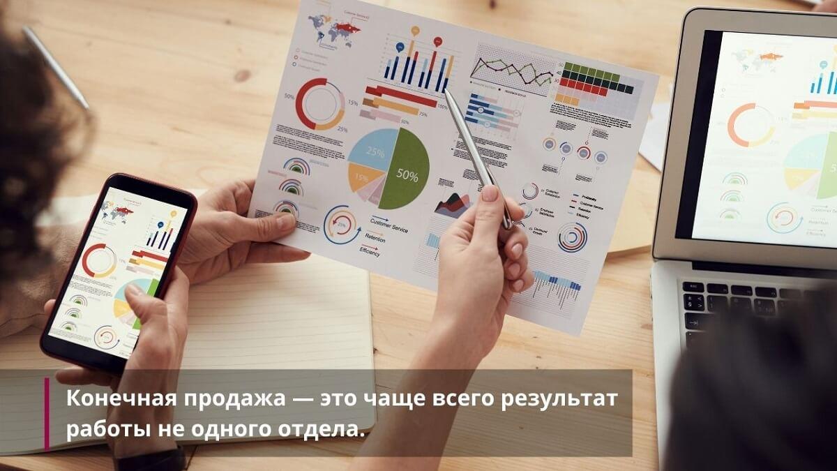 Организация системы продаж
